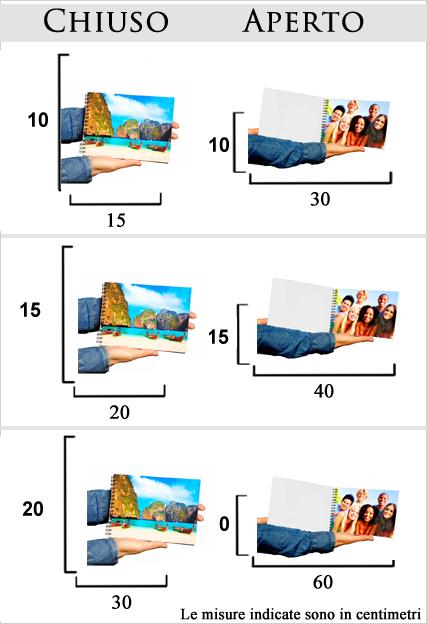 descrizioni fotolibri e fotobook